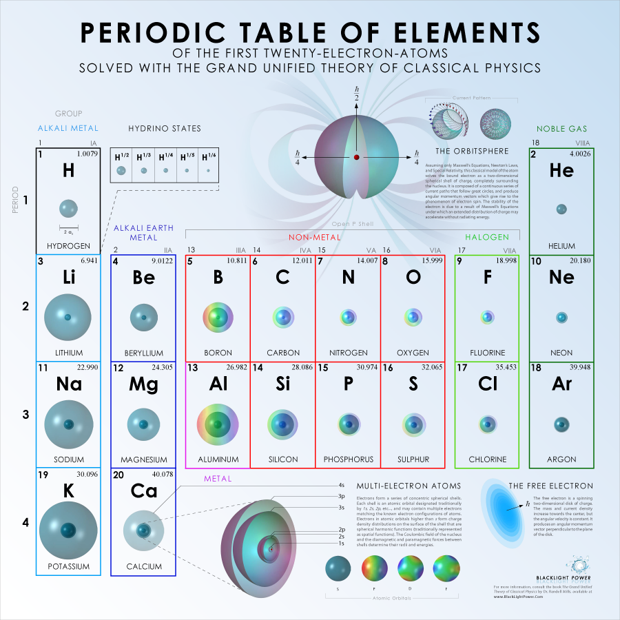 Classical physics overview ccuart Images
